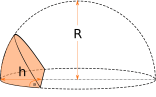 1)Hemisphere cut at a given length under a given angle