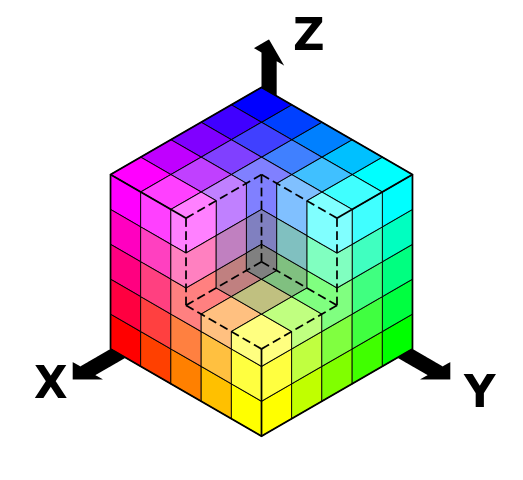 http://commons.wikimedia.org/wiki/File%3ARGBCube_b.svg